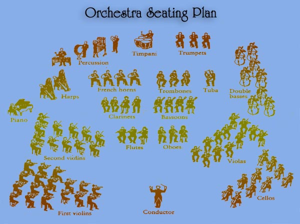Orchestra+seating+arrangement