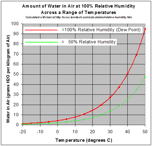 relative_humidity.png
